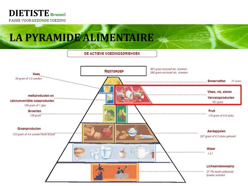 DIETISTE Brussel PASSIE VOOR GEZONDE VOEDING LA PYRAMIDE ALIMENTAIRE