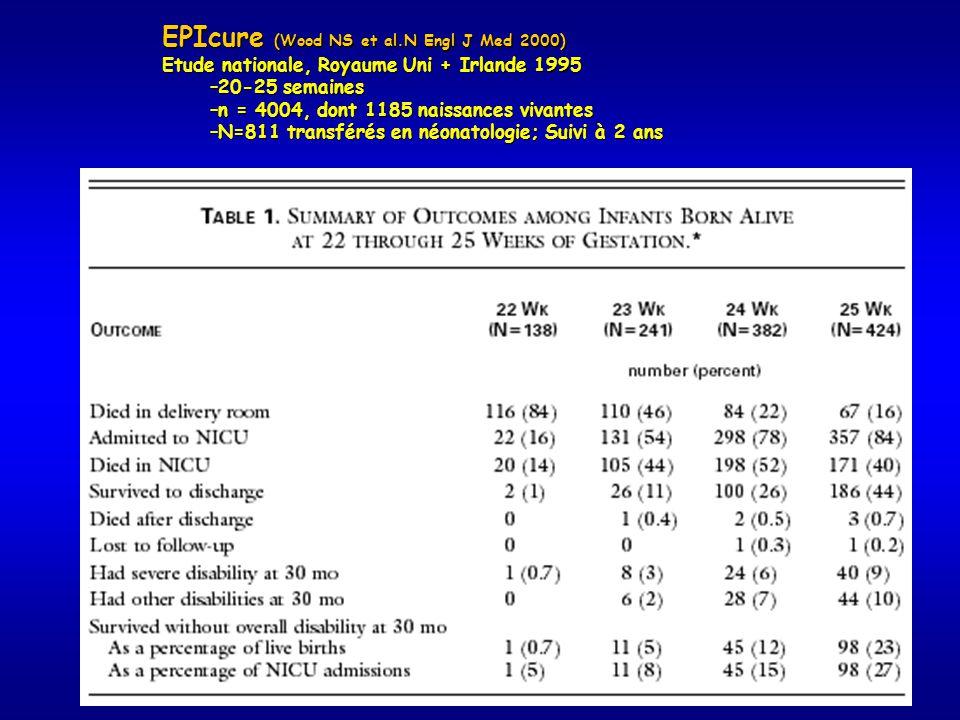 EPIcure (Wood NS et al.N Engl J Med 2000) Etude nationale, Royaume Uni + Irlande 1995 –20-25 semaines –n = 4004, dont 1185 naissances vivantes –N=811 transférés en néonatologie; Suivi à 2 ans