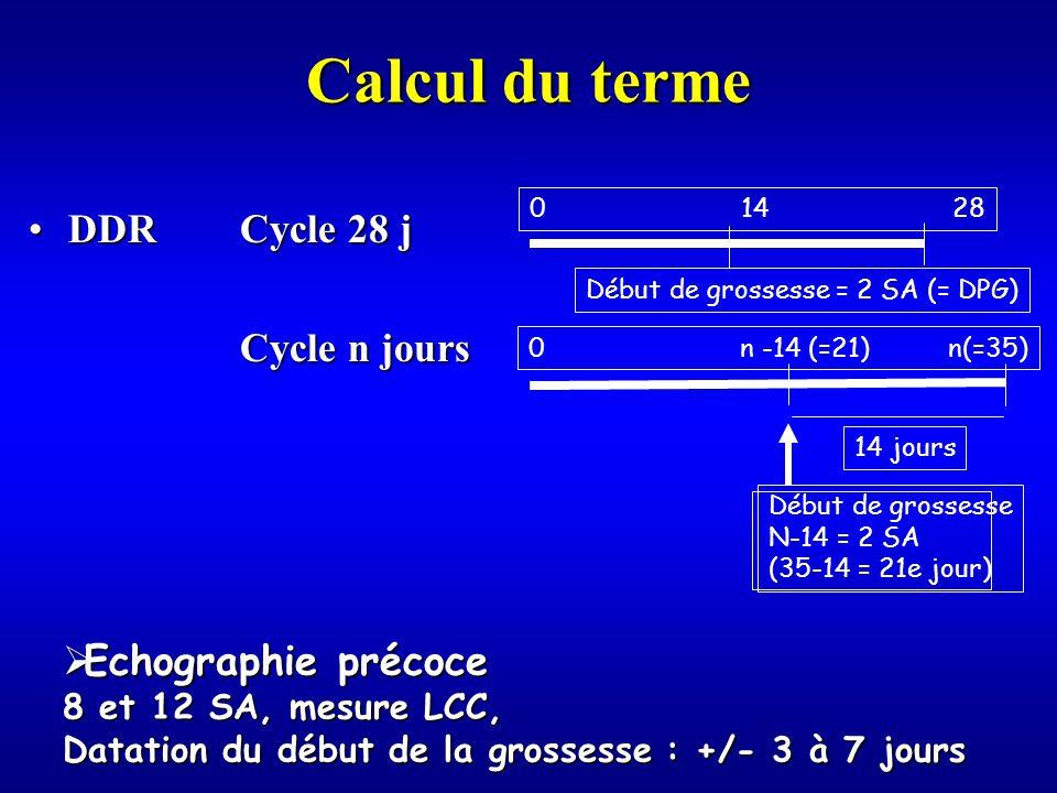 Calcul du terme DDR Cycle 28 jDDR Cycle 28 j Cycle n jours 01428 Début de grossesse = 2 SA (= DPG) 0n -14 (=21) n(=35) 14 jours Début de grossesse N-14 = 2 SA (35-14 = 21e jour) Echographie précoce Echographie précoce 8 et 12 SA, mesure LCC, Datation du début de la grossesse : +/- 3 à 7 jours