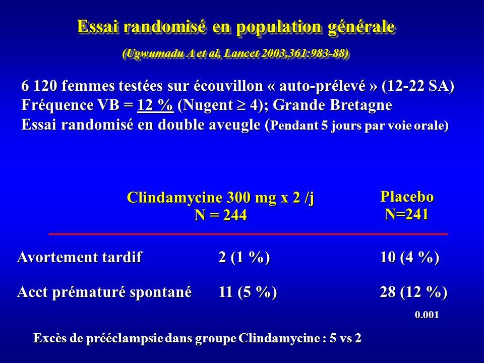 Essai randomisé en population générale (Ugwumadu A et al, Lancet 2003,361:983-88) Essai randomisé en population générale (Ugwumadu A et al, Lancet 2003,361:983-88) 6 120 femmes testées sur écouvillon « auto-prélevé » (12-22 SA) Fréquence VB = 12 % (Nugent 4); Grande Bretagne Essai randomisé en double aveugle ( Pendant 5 jours par voie orale) Clindamycine 300 mg x 2 /j N = 244 PlaceboN=241 Avortement tardif2 (1 %)10 (4 %) Acct prématuré spontané11 (5 %)28 (12 %) 0.001 0.001 Excès de prééclampsie dans groupe Clindamycine : 5 vs 2