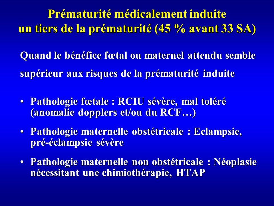 Prématurité médicalement induite un tiers de la prématurité (45 % avant 33 SA) Quand le bénéfice fœtal ou maternel attendu semble supérieur aux risques de la prématurité induite Pathologie fœtale : RCIU sévère, mal toléré (anomalie dopplers et/ou du RCF…)Pathologie fœtale : RCIU sévère, mal toléré (anomalie dopplers et/ou du RCF…) Pathologie maternelle obstétricale : Eclampsie, pré-éclampsie sévèrePathologie maternelle obstétricale : Eclampsie, pré-éclampsie sévère Pathologie maternelle non obstétricale : Néoplasie nécessitant une chimiothérapie, HTAPPathologie maternelle non obstétricale : Néoplasie nécessitant une chimiothérapie, HTAP