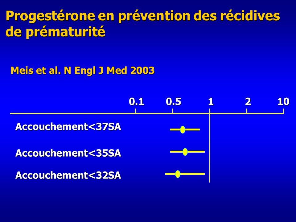Accouchement<37SA 0.10.51210 Accouchement<35SA Accouchement<32SA Progestérone en prévention des récidives de prématurité Meis et al.