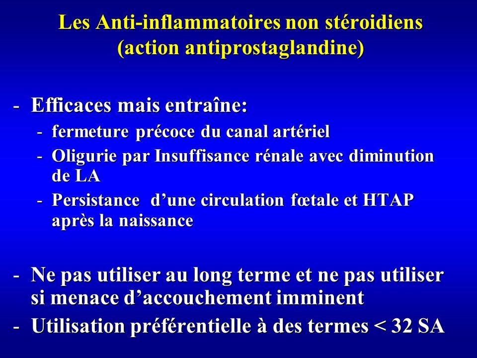 Les Anti-inflammatoires non stéroidiens (action antiprostaglandine) -Efficaces mais entraîne: -fermeture précoce du canal artériel -Oligurie par Insuffisance rénale avec diminution de LA -Persistance dune circulation fœtale et HTAP après la naissance -Ne pas utiliser au long terme et ne pas utiliser si menace daccouchement imminent -Utilisation préférentielle à des termes < 32 SA