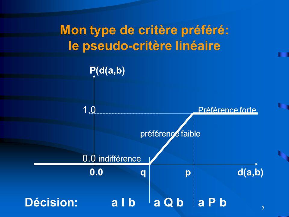 4 PROMETHEE phase unicritère (1) On compare deux à deux les actions (a,b) au moyen de chaque critère, qui possède son type et ses (2) seuils Il y a 6 types de critères: Le critère usuel ou vrai critère Le quasi-critère avec un seuil dindifférence: q Le pseudo-critère avec un seuil dindifférence et un seuil de préférence forte: p etc… La différence dévaluation d(a,b) produit soit une indifférence (a I b) si d est en dessous du seuil q, soit une préférence forte (a P b) si d est au dessus du seuil p, soit une préférence faible entre les deux (a Q P) Lintensité de préférence P(d) = 0 < i < 1 ssi a Q b 0 ssi a I b 1 ssi a P b