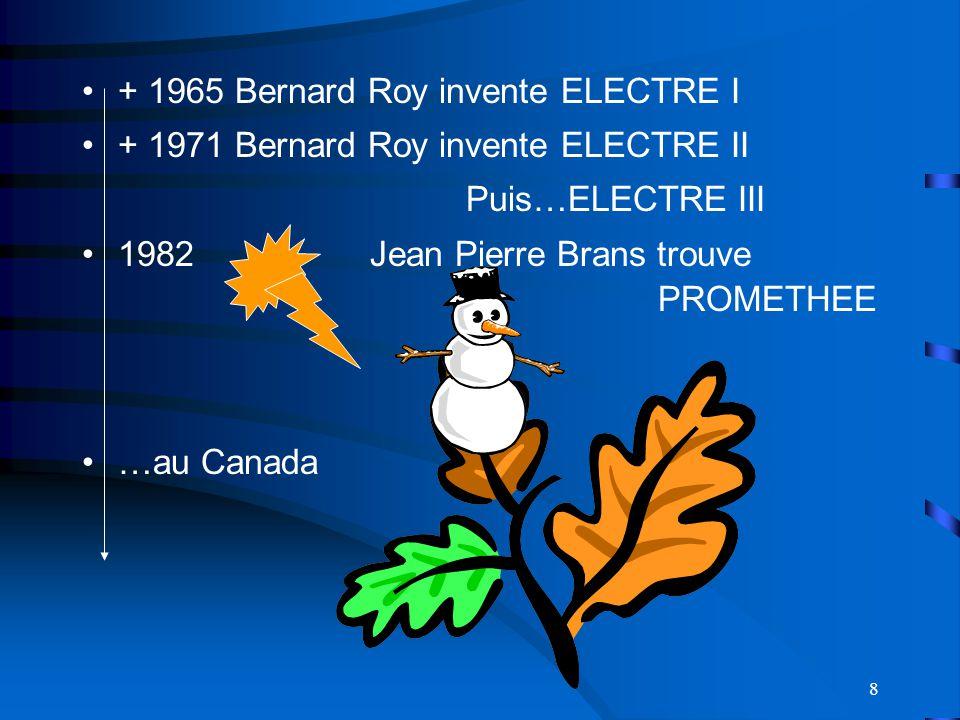 8 + 1965 Bernard Roy invente ELECTRE I + 1971 Bernard Roy invente ELECTRE II Puis…ELECTRE III 1982Jean Pierre Brans trouve PROMETHEE …au Canada