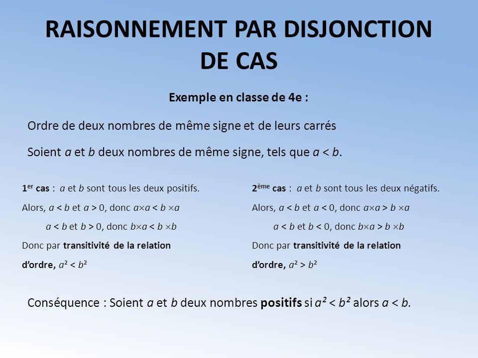 RAISONNEMENT PAR DISJONCTION DE CAS Exemple en classe de 4e : Ordre de deux nombres de même signe et de leurs carrés Soient a et b deux nombres de mêm