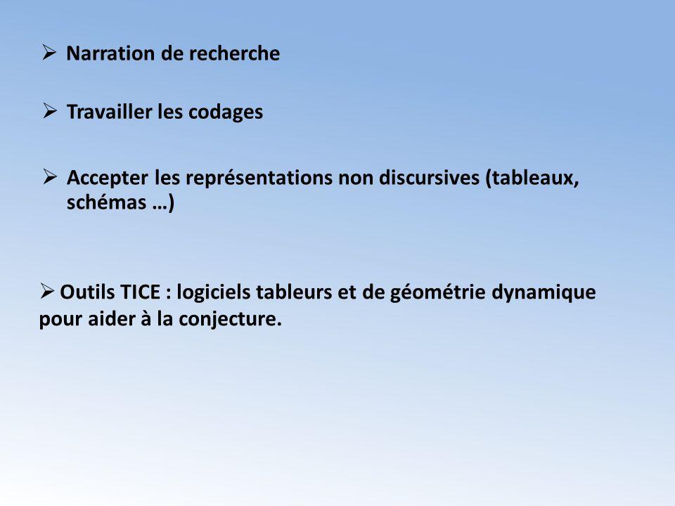 Narration de recherche Travailler les codages Accepter les représentations non discursives (tableaux, schémas …) Outils TICE : logiciels tableurs et d