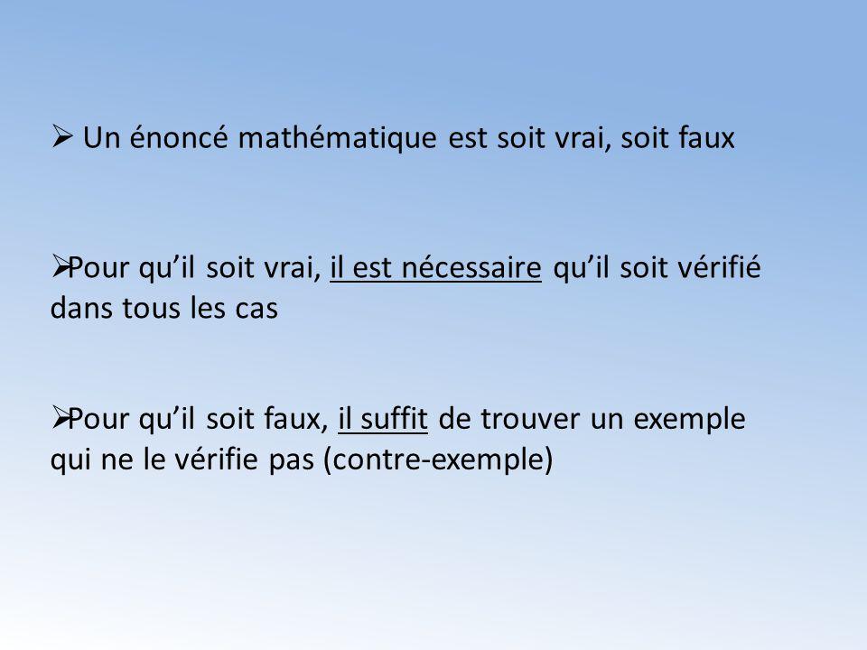 Exemples en quatrième 4 Si alors (MN) et (BC) sont parallèles Type de raisonnement Organisation, gestion de données, fonctions Nombres, calculGéométrie déductif Proportionnalité et alignements de points Quotients Ordre et addition Ordre et multiplication Toute la géométrie avec un contre-exemple Situations de non-proportionnalité Opposé du produit et produit des opposés Somme des inverses et inverse de la somme par disjonction de cas Ordre et multiplication Intersection droite-cercle par labsurde (approche) Suites de nombres non proportionnelles (graphique) Tester si un nombre est solution dune équation Un triangle nest pas rectangle