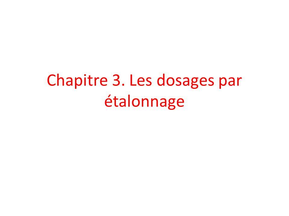 3.1. DOSAGE SPECTROPHOTOMÉTRIQUE PAR ÉTALONNAGE