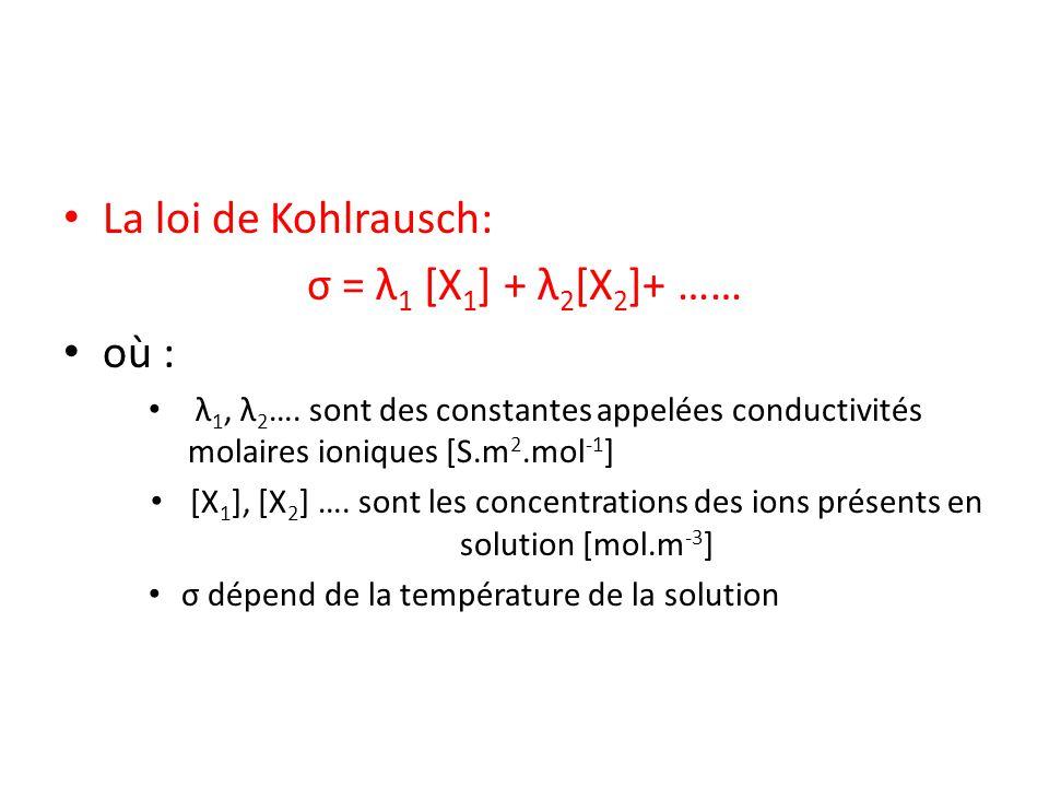 La loi de Kohlrausch: σ = λ 1 [X 1 ] + λ 2 [X 2 ]+ …… où : λ 1, λ 2 …. sont des constantes appelées conductivités molaires ioniques [S.m 2.mol -1 ] [X