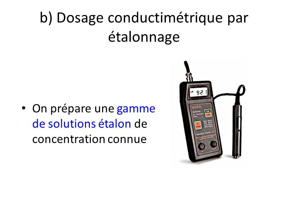 b) Dosage conductimétrique par étalonnage On prépare une gamme de solutions étalon de concentration connue