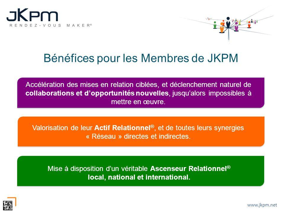 www.jkpm.net Bénéfices pour les Membres de JKPM Accélération des mises en relation ciblées, et déclenchement naturel de collaborations et dopportunité