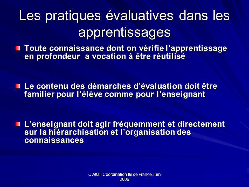 C Attali Coordination Ile de France Juin 2006 La recherche documentaire doit être en adéquation avec les problématiques posées comportant –Un résumé apportant des réponses claires aux questions posées –Applicables à la situation authentique –Dont les sources, les références et le niveau de preuve sont mentionnées.