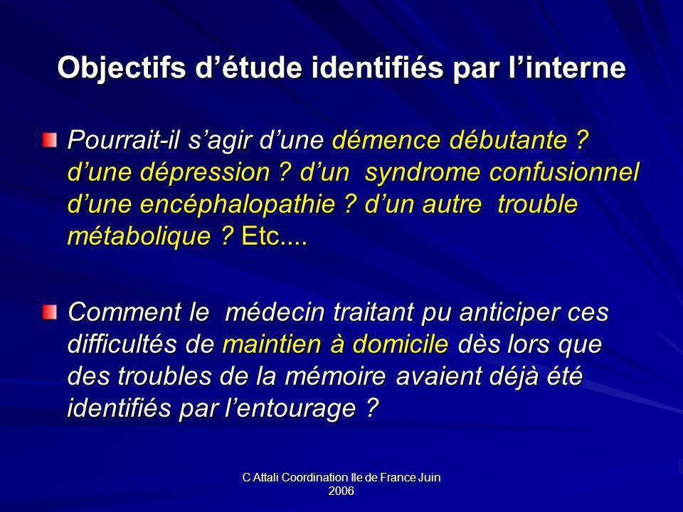 C Attali Coordination Ile de France Juin 2006 Objectifs détude identifiés par linterne Quelles obligations les dispositions réglementaires confèrent-elles à un médecin généraliste à légard de lorganisation de la continuité des soins .
