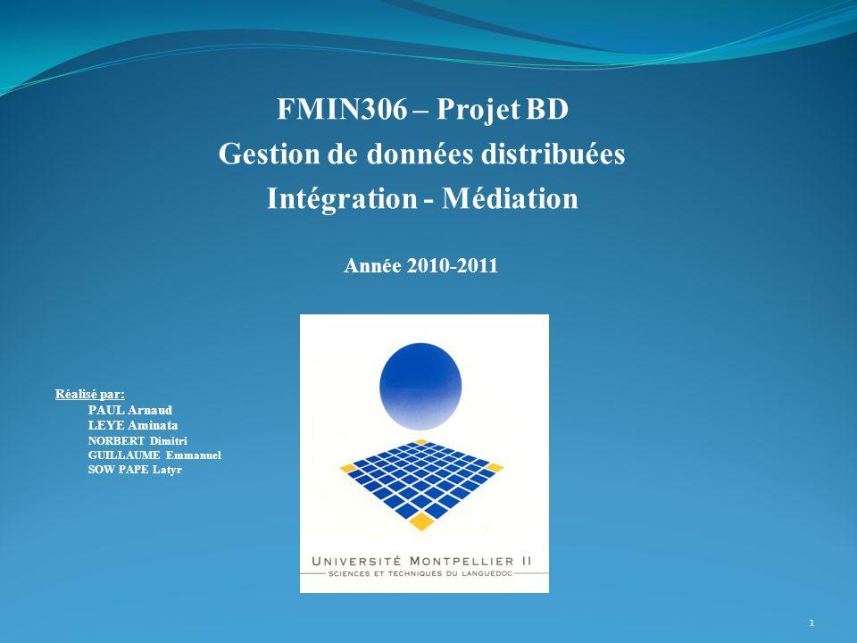 FMIN306 – Projet BD Gestion de données distribuées Intégration - Médiation 1 Réalisé par: PAUL Arnaud LEYE Aminata NORBERT Dimitri GUILLAUME Emmanuel