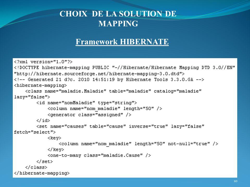 Framework HIBERNATE 10 CHOIX DE LA SOLUTION DE MAPPING
