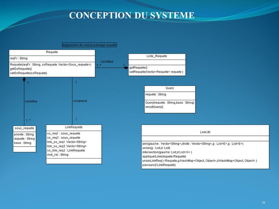 11 CONCEPTION DU SYSTEME