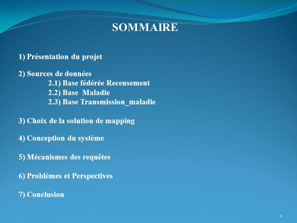 SOMMAIRE 1) Présentation du projet 2) Sources de données 2.1) Base fédérée Recensement 2.2) Base Maladie 2.3) Base Transmission_maladie 3) Choix de la
