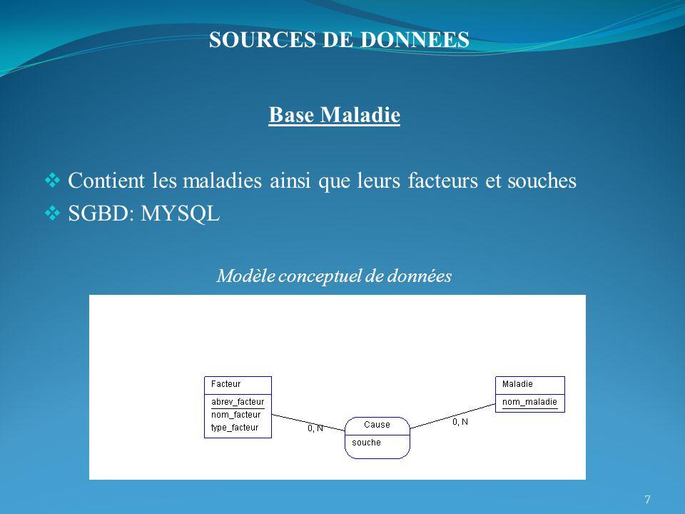 Base Maladie Contient les maladies ainsi que leurs facteurs et souches SGBD: MYSQL Modèle conceptuel de données 7 SOURCES DE DONNEES