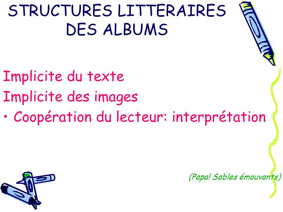 STRUCTURES LITTERAIRES DES ALBUMS Implicite du texte Implicite des images Coopération du lecteur: interprétation (Papa! Sables émouvants)