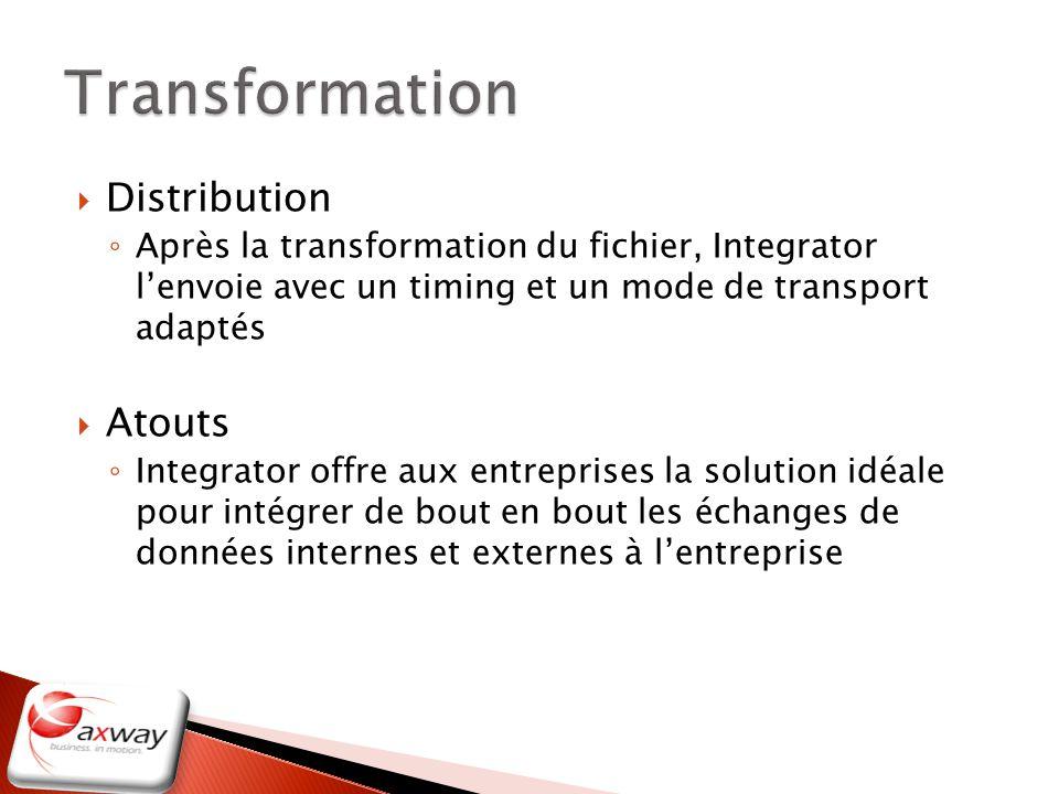 Distribution Après la transformation du fichier, Integrator lenvoie avec un timing et un mode de transport adaptés Atouts Integrator offre aux entrepr