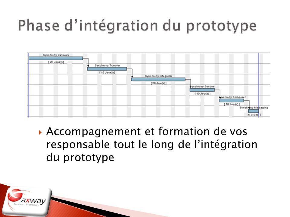 Accompagnement et formation de vos responsable tout le long de lintégration du prototype