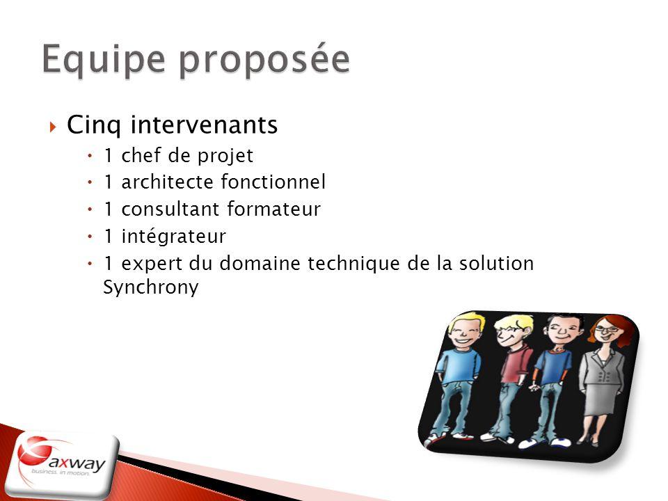 Cinq intervenants 1 chef de projet 1 architecte fonctionnel 1 consultant formateur 1 intégrateur 1 expert du domaine technique de la solution Synchron