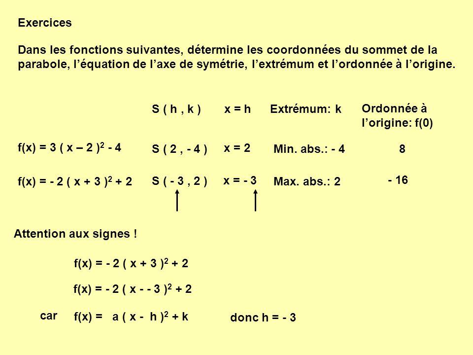 Exercices Dans les fonctions suivantes, détermine les coordonnées du sommet de la parabole, léquation de laxe de symétrie, lextrémum et lordonnée à lo
