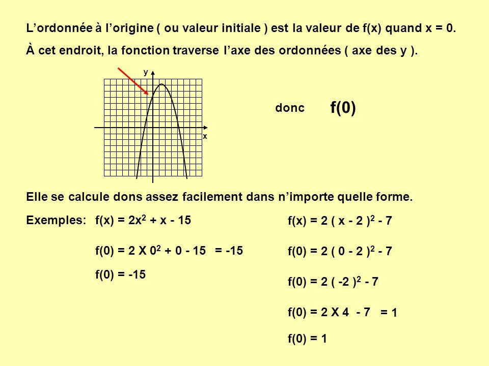 La fonction quadratique peut sécrire sous la forme canonique ou sous la forme générale, donc : Forme canonique : Forme générale : f(x) = a ( x – h ) 2 + K f(x) = ax 2 + bx + c Sommet : Axe de symétrie : S ( h, k ) x = h Sommet : Axe de symétrie : - b 2a 4a 4ac – b 2 S, - b 2a x = Extrémum : k 4ac – b 2 4a Ordonnée à lorigine : f(0) Ordonnée à lorigine : f(0)