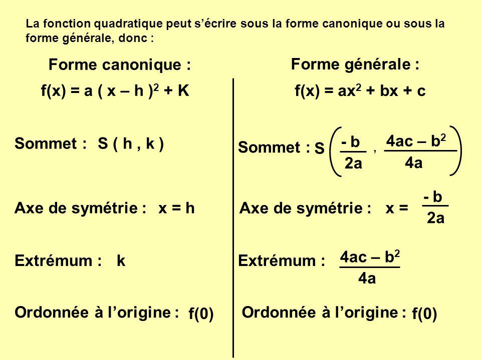 Exercices Dans les fonctions suivantes, détermine les coordonnées du sommet de la parabole, léquation de laxe de symétrie, lextrémum et lordonnée à lorigine.