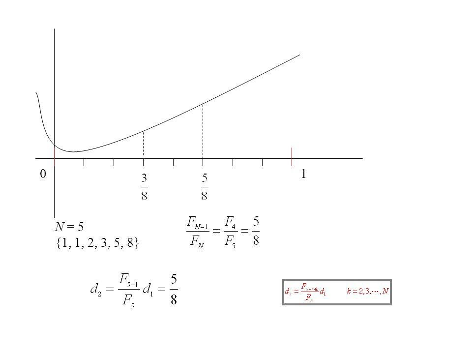 01 N = 5 {1, 1, 2, 3, 5, 8}