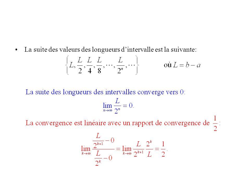 La suite des valeurs des longueurs dintervalle est la suivante: