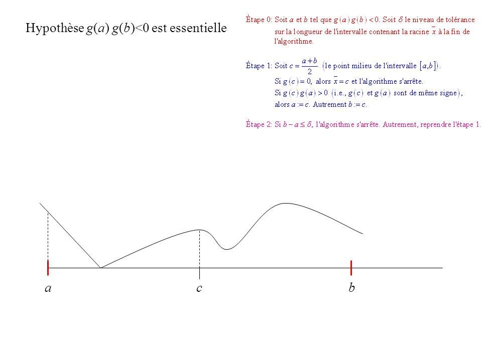 Hypothèse g(a) g(b)<0 est essentielle abc