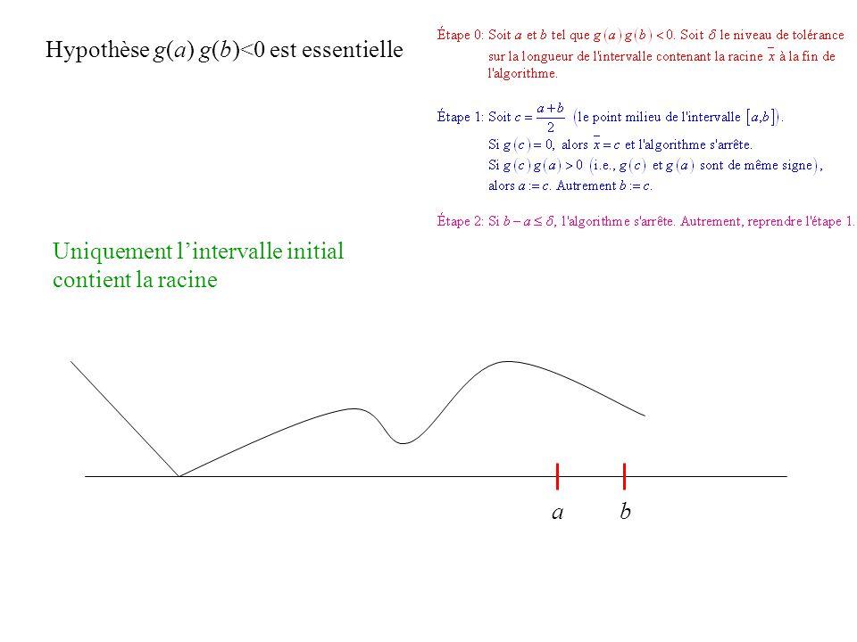 ab Uniquement lintervalle initial contient la racine