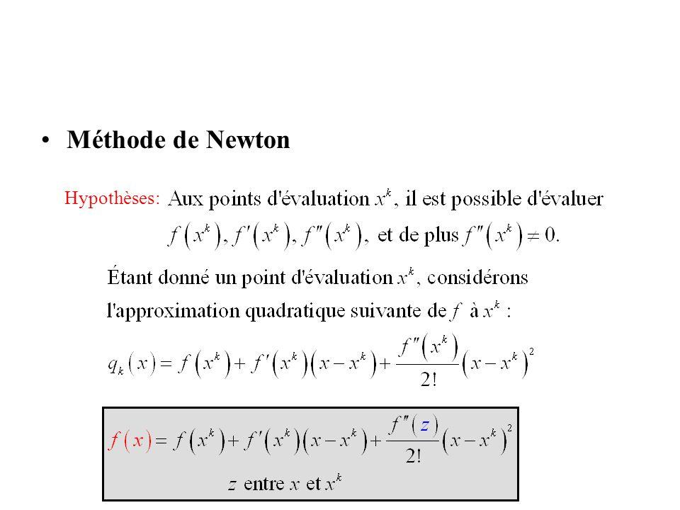 Méthode de Newton Hypothèses: