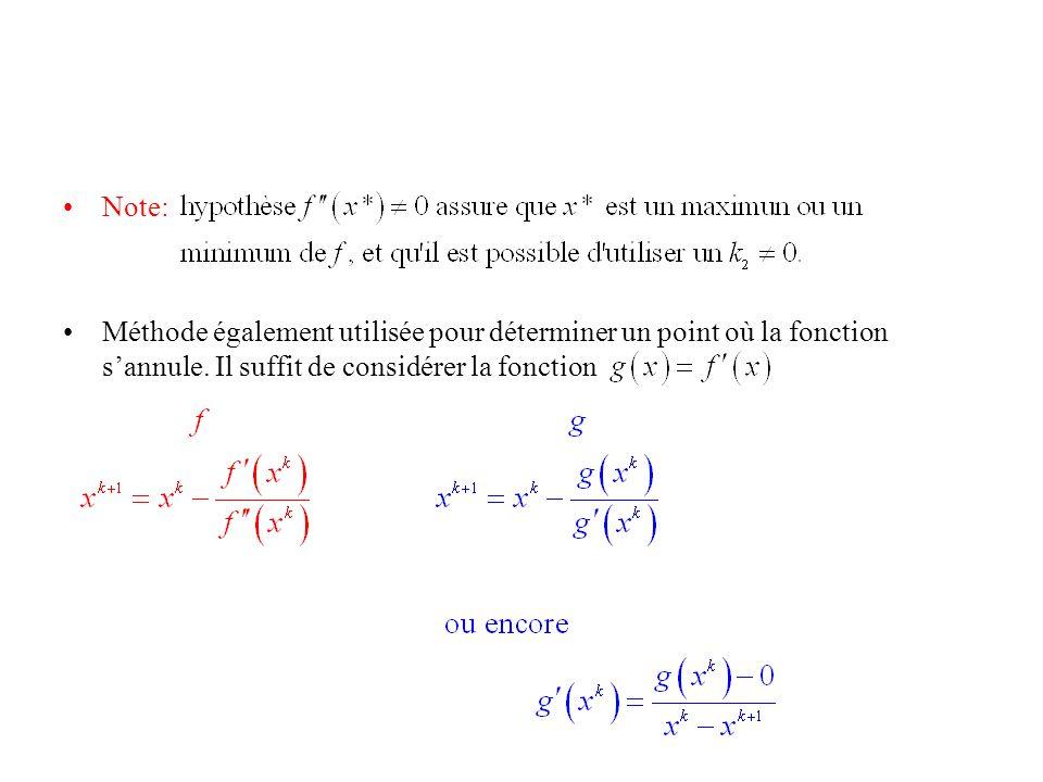 Note: Méthode également utilisée pour déterminer un point où la fonction sannule.