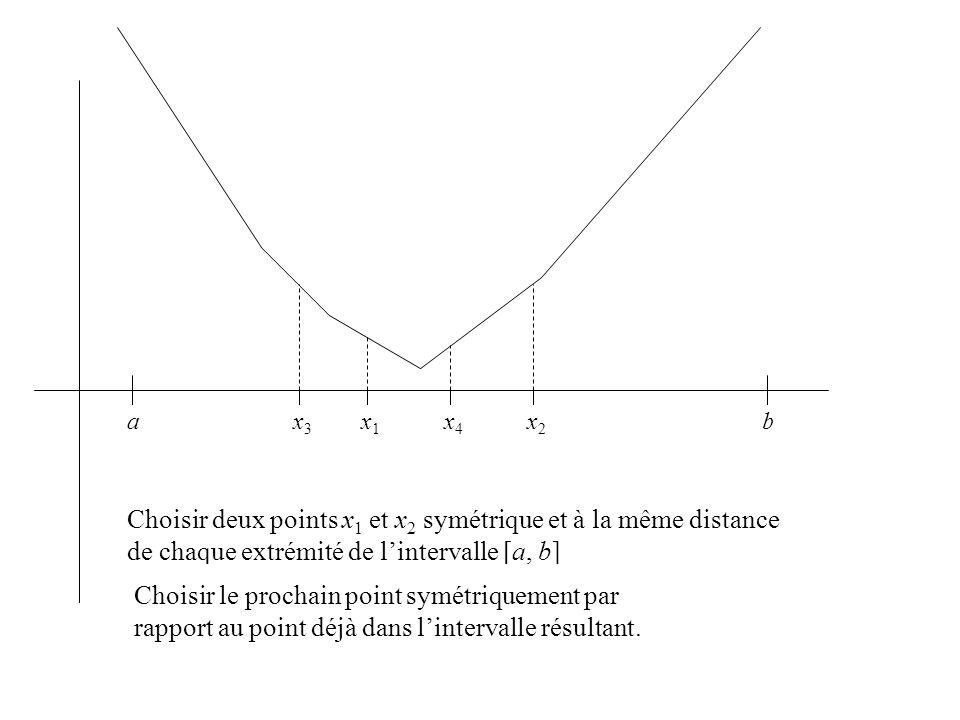 abx1x1 x2x2 x3x3 x4x4 Choisir deux points x 1 et x 2 symétrique et à la même distance de chaque extrémité de lintervalle [a, b] Choisir le prochain point symétriquement par rapport au point déjà dans lintervalle résultant.