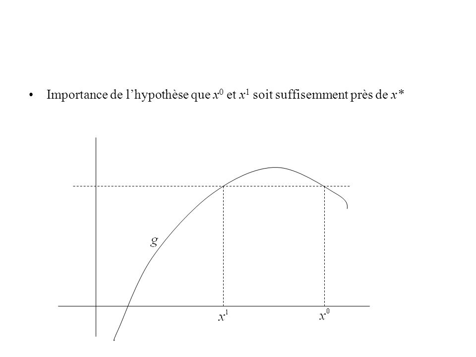 Importance de lhypothèse que x 0 et x 1 soit suffisemment près de x*