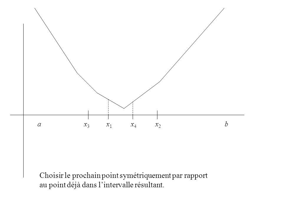 abx1x1 x2x2 x3x3 x4x4 Choisir le prochain point symétriquement par rapport au point déjà dans lintervalle résultant.