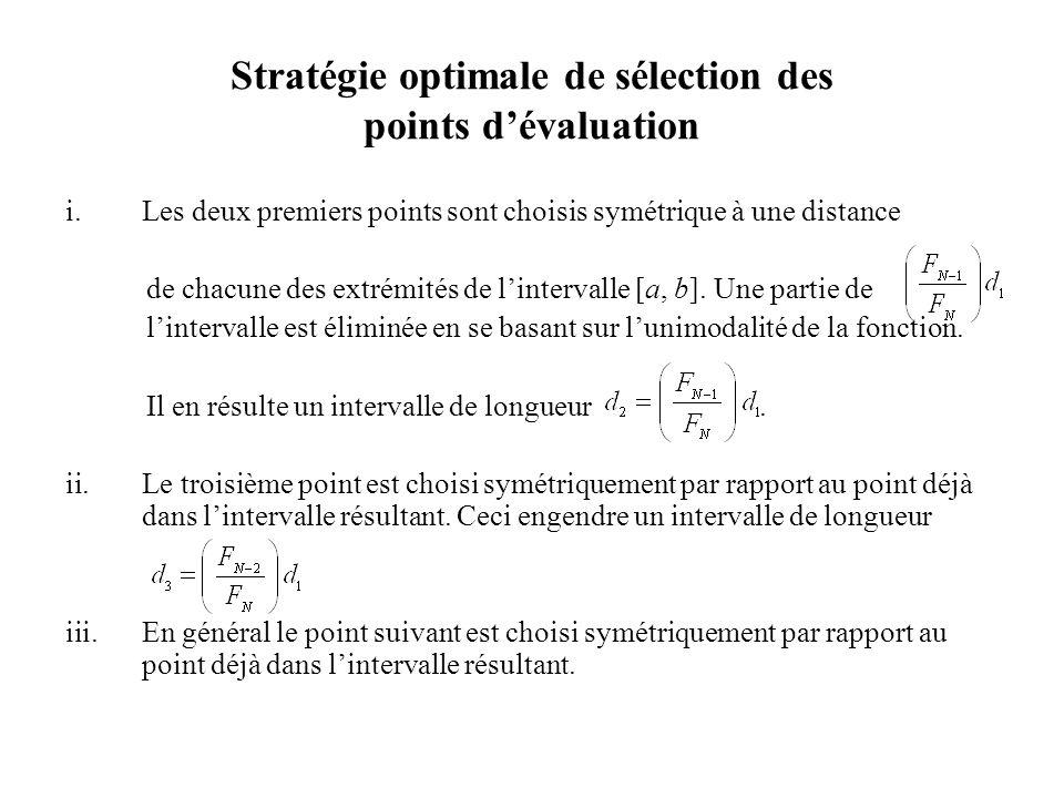 Stratégie optimale de sélection des points dévaluation i.Les deux premiers points sont choisis symétrique à une distance de chacune des extrémités de lintervalle [a, b].