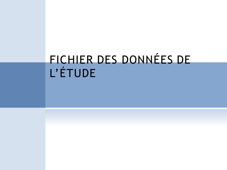FICHIER DES DONNÉES DE LÉTUDE