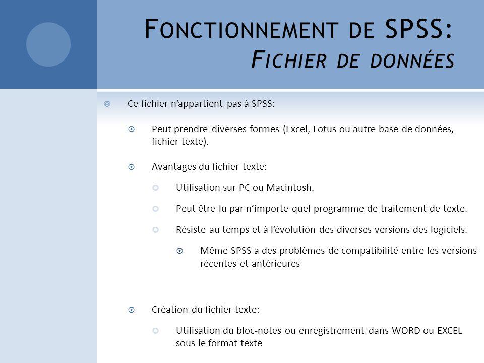 F ONCTIONNEMENT DE SPSS: F ICHIER DE DONNÉES Ce fichier nappartient pas à SPSS: Peut prendre diverses formes (Excel, Lotus ou autre base de données, f