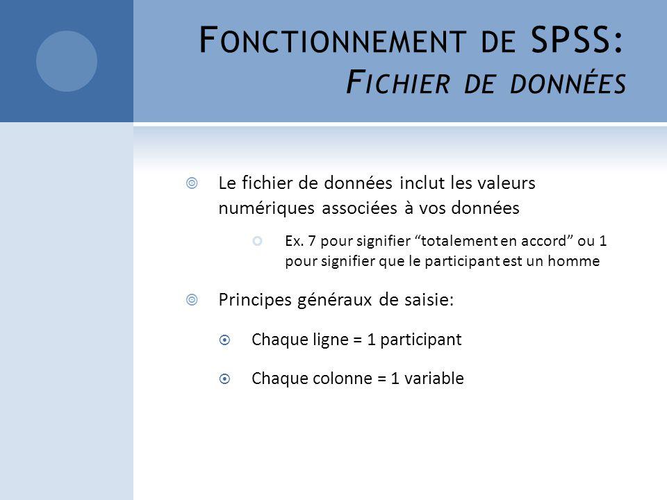 F ONCTIONNEMENT DE SPSS: F ICHIER DE DONNÉES Le fichier de données inclut les valeurs numériques associées à vos données Ex. 7 pour signifier totaleme