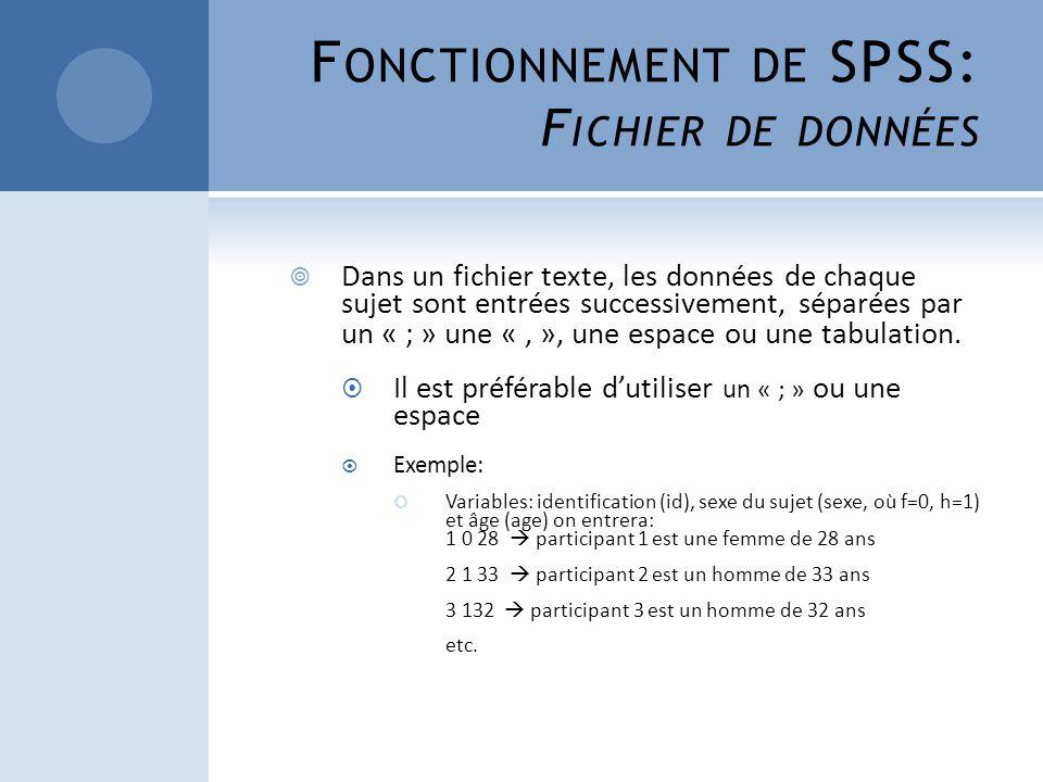 F ONCTIONNEMENT DE SPSS: F ICHIER DE DONNÉES Dans un fichier texte, les données de chaque sujet sont entrées successivement, séparées par un « ; » une