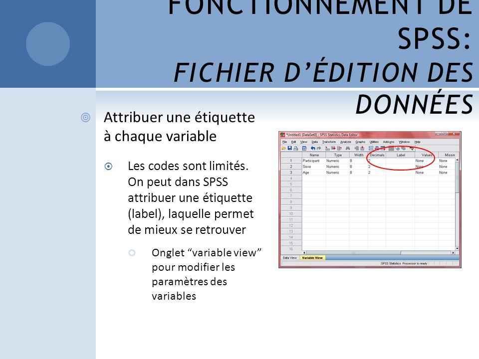 FONCTIONNEMENT DE SPSS: FICHIER DÉDITION DES DONNÉES Les données à saisir dans SPSS sont numériques: Chaque modalité de réponse peut se voir attribuer une étiquette (Values)