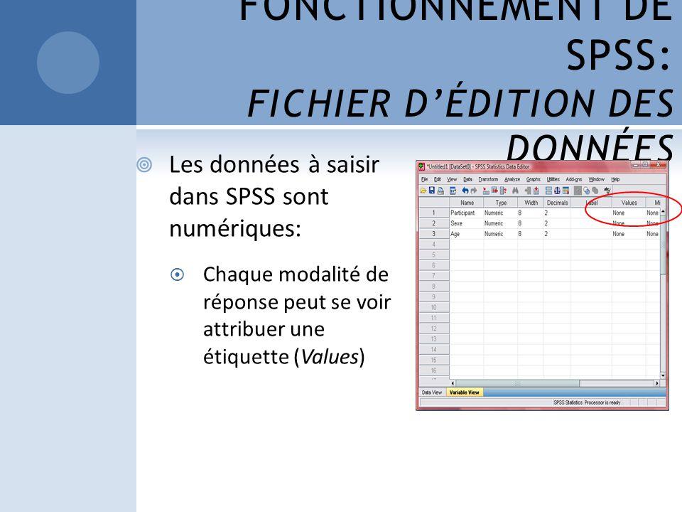 FONCTIONNEMENT DE SPSS: FICHIER DÉDITION DES DONNÉES Les données à saisir dans SPSS sont numériques: Chaque modalité de réponse peut se voir attribuer