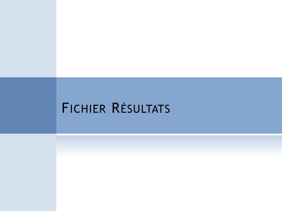 F ONCTIONNEMENT DE SPSS: F ICHIER RÉSULTATS