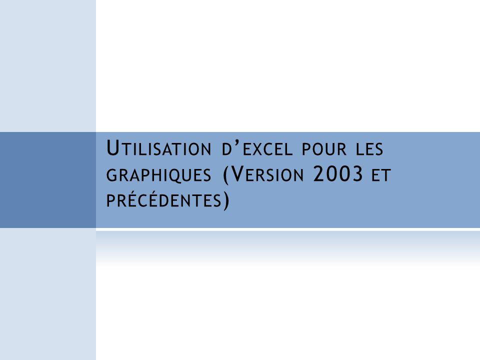 U TILISATION D EXCEL POUR LES GRAPHIQUES (V ERSION 2003 ET PRÉCÉDENTES )