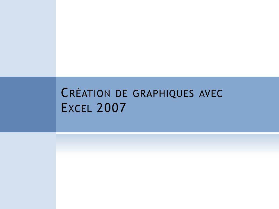 C RÉATION DE GRAPHIQUES AVEC E XCEL 2007