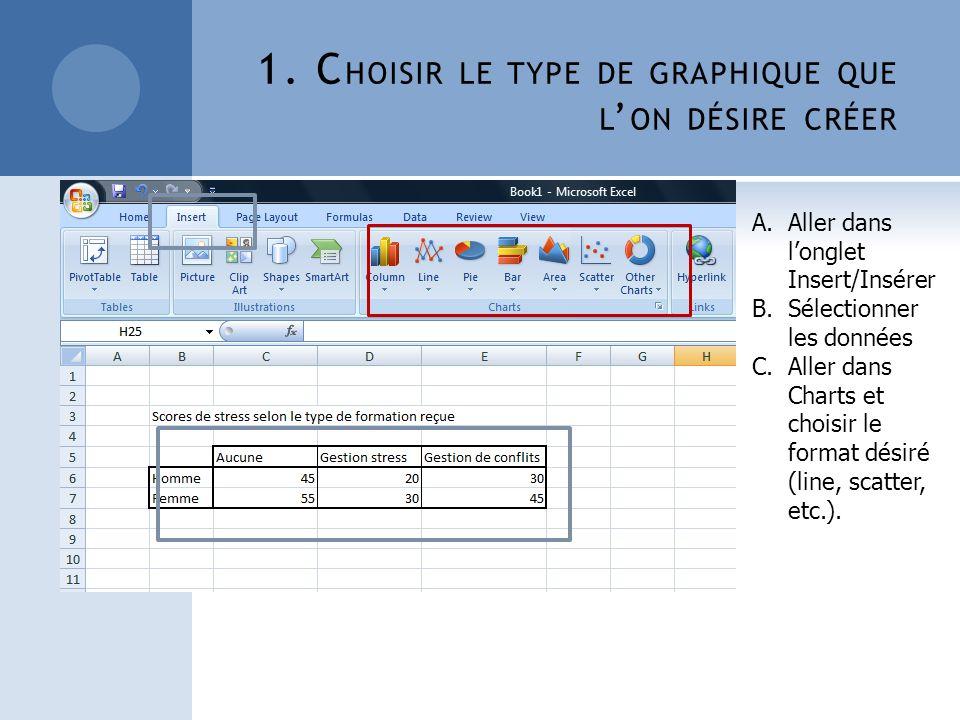 1. C HOISIR LE TYPE DE GRAPHIQUE QUE L ON DÉSIRE CRÉER A.Aller dans longlet Insert/Insérer B.Sélectionner les données C.Aller dans Charts et choisir l